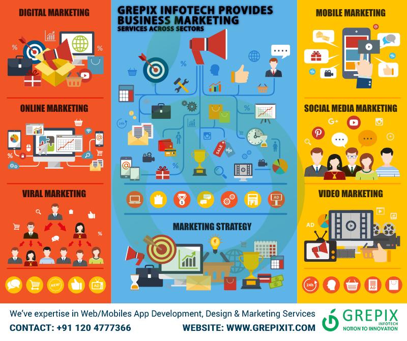grepixinfotech - A Different Kind of Business Needs