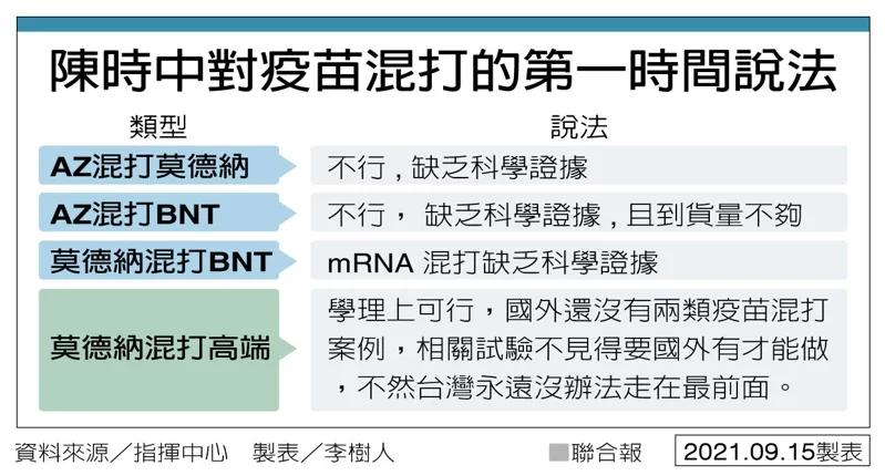 [新聞] 民進黨團:開放混打不會只有「莫德納加