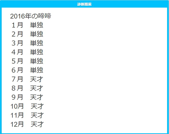 .com/584073 (あなたの2016年を漢字 ... : 四年の漢字 : 漢字