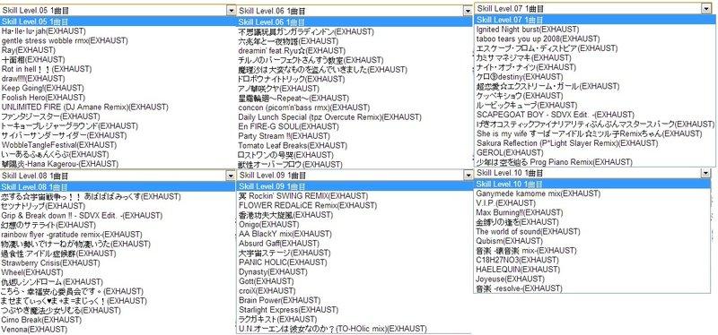 銀≒ REVLIS - [SDVX] Skill Analyzer再次投票- Plurk